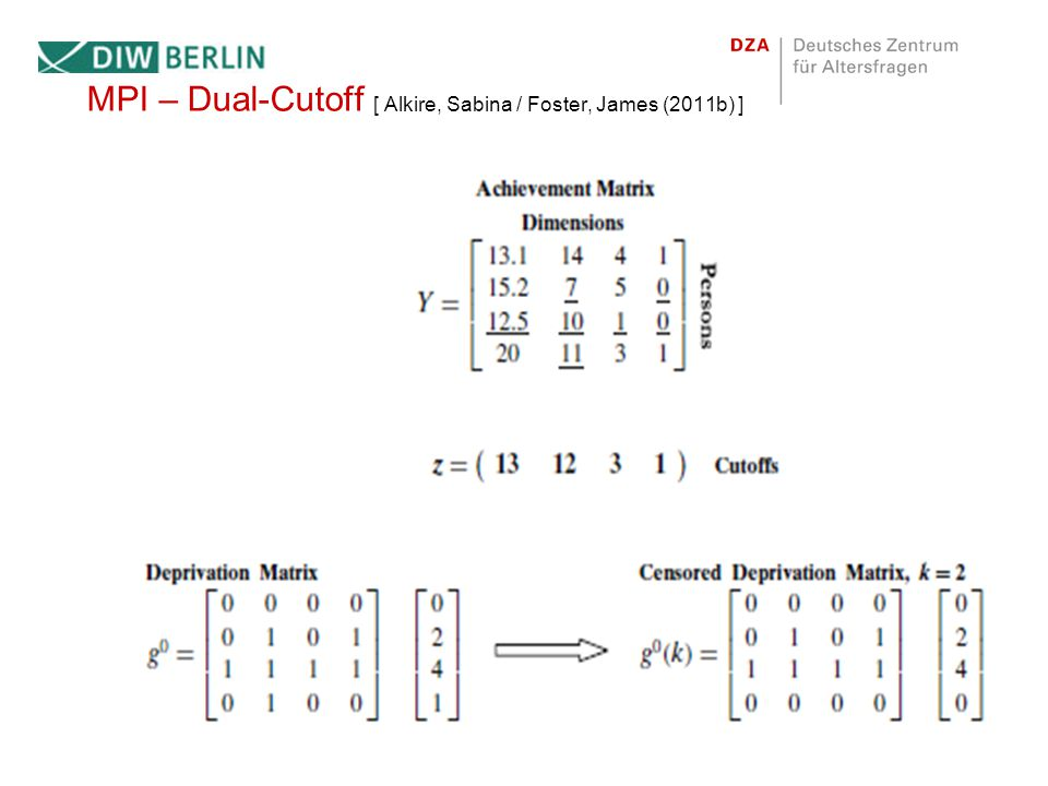 MPI – Dual-Cutoff [ Alkire, Sabina / Foster, James (2011b) ]